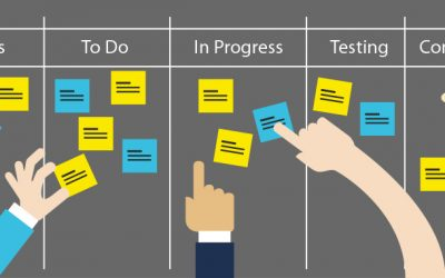 The Agile Methodology